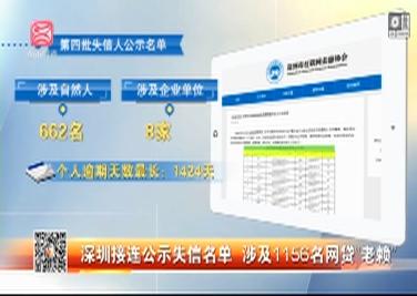 """深圳接連公示失信名單 涉及1156名網貸""""老賴"""""""
