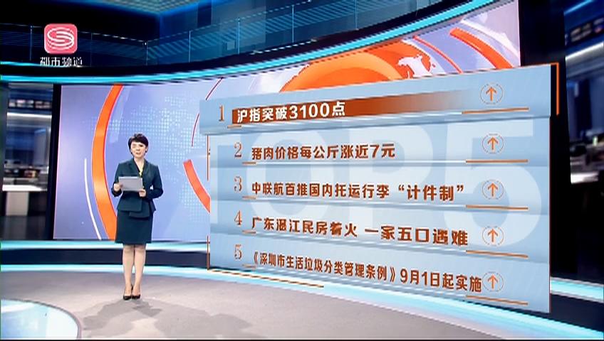 深圳热力榜 2020-07-04