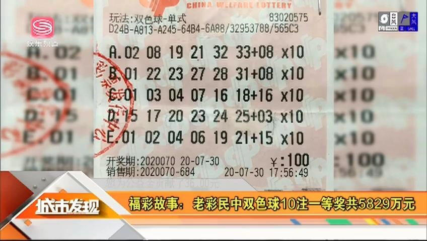 福彩故事:老彩民中双色球10注一等奖共5829万元