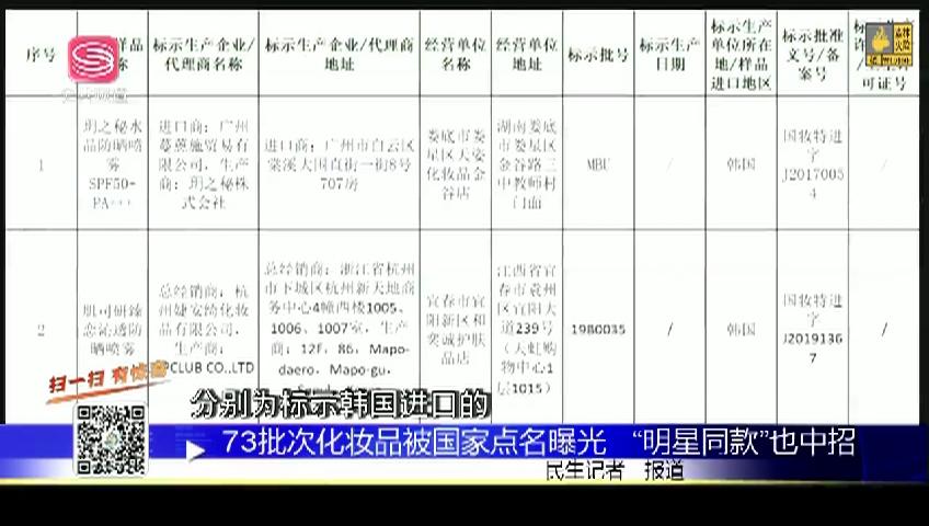 """73批次化妆品被国家点名曝光 """"明星同款""""也中招"""