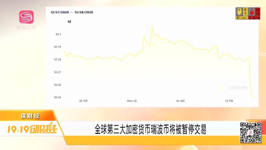 全球第三大加密貨幣瑞波幣將被暫停交易