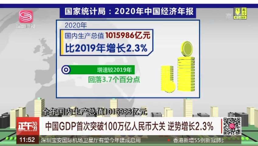中国GDP首次突破100万亿人民币大关 逆势增长2.3%