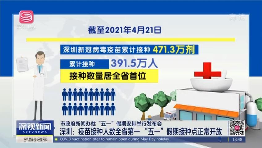 """市政府新闻办就""""五一""""假期安排举行发布会 深圳:疫苗接种人数全省第一 """"五一""""假期接种点正常开放"""