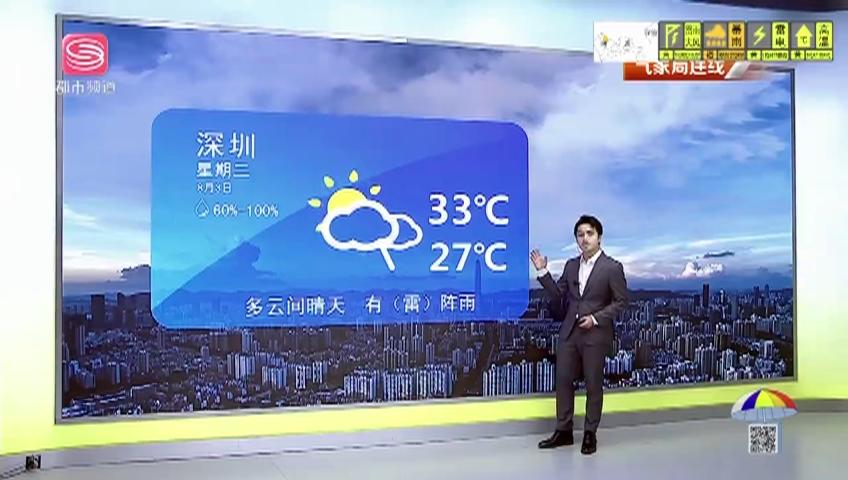 天气预报 2021-08-02
