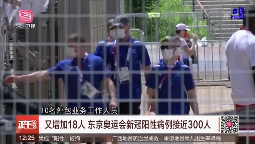 又增加18人 东京奥运会新冠阳性病例接近300人