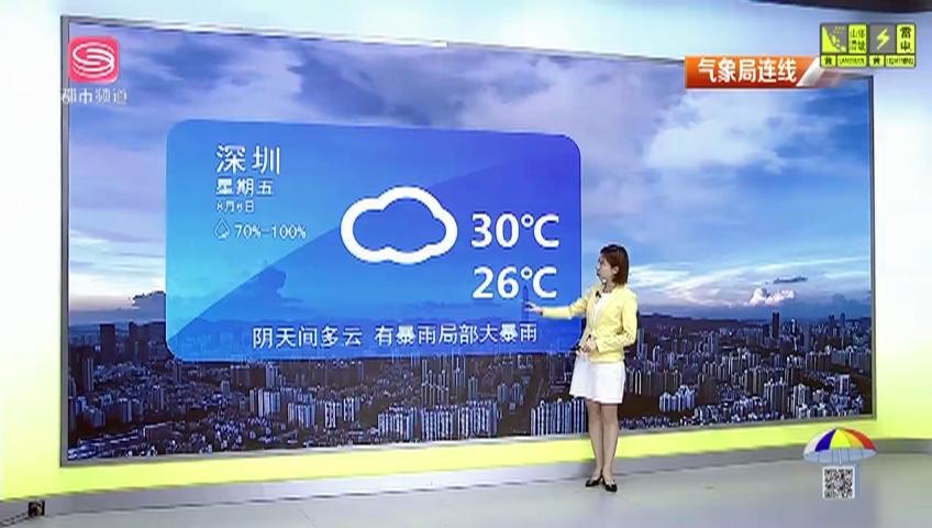 天气预报 2021-08-05