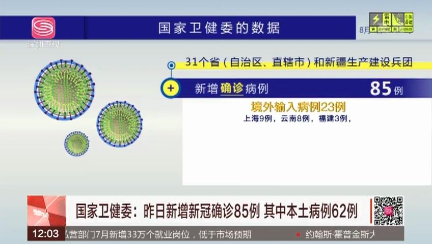 国家卫健委:昨日新增新冠确诊85例 其中本土病例62例